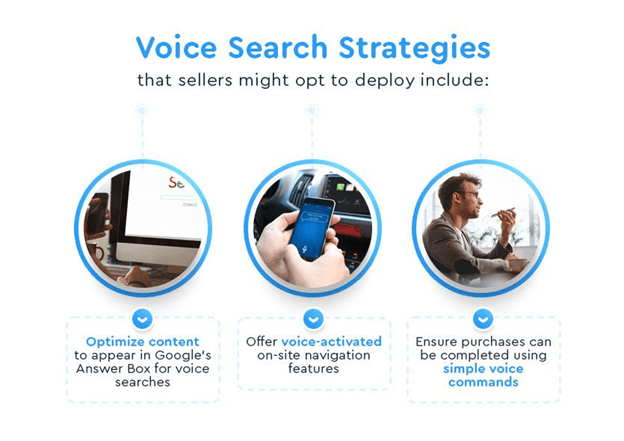 Voice Search Strategies